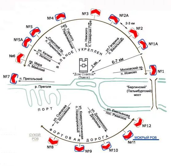 Схема расположение оборонительных фортов вокруг Калининграда